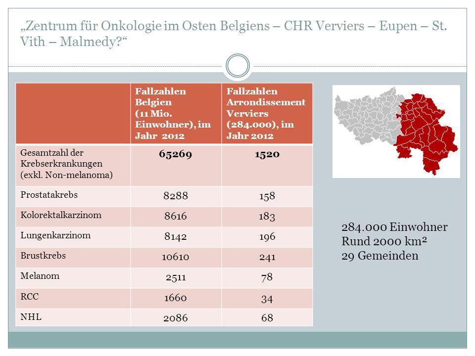 """""""Zentrum für Onkologie im Osten Belgiens – CHR Verviers – Eupen – St."""