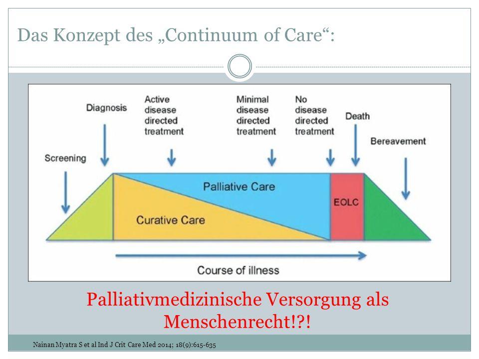 """Nainan Myatra S et al Ind J Crit Care Med 2014; 18(9):615-635 Das Konzept des """"Continuum of Care : Palliativmedizinische Versorgung als Menschenrecht! !"""