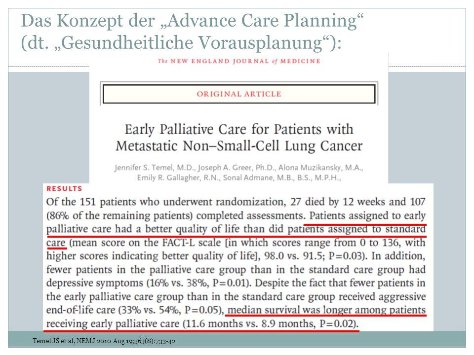 """Das Konzept der """"Advance Care Planning (dt."""