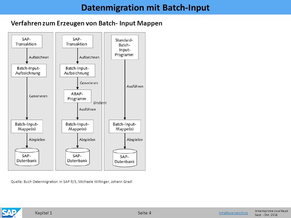 Kapitel 1 Seite 4 Datenmigration mit Batch-Input Verfahren zum Erzeugen von Batch- Input Mappen ändern Inhaltsverzeichnis Quelle: Buch Datenmigration in SAP R/3, Michaele Willinger, Johann Gradl Arbeitsprobe Uwe Hauck Sept - Okt.