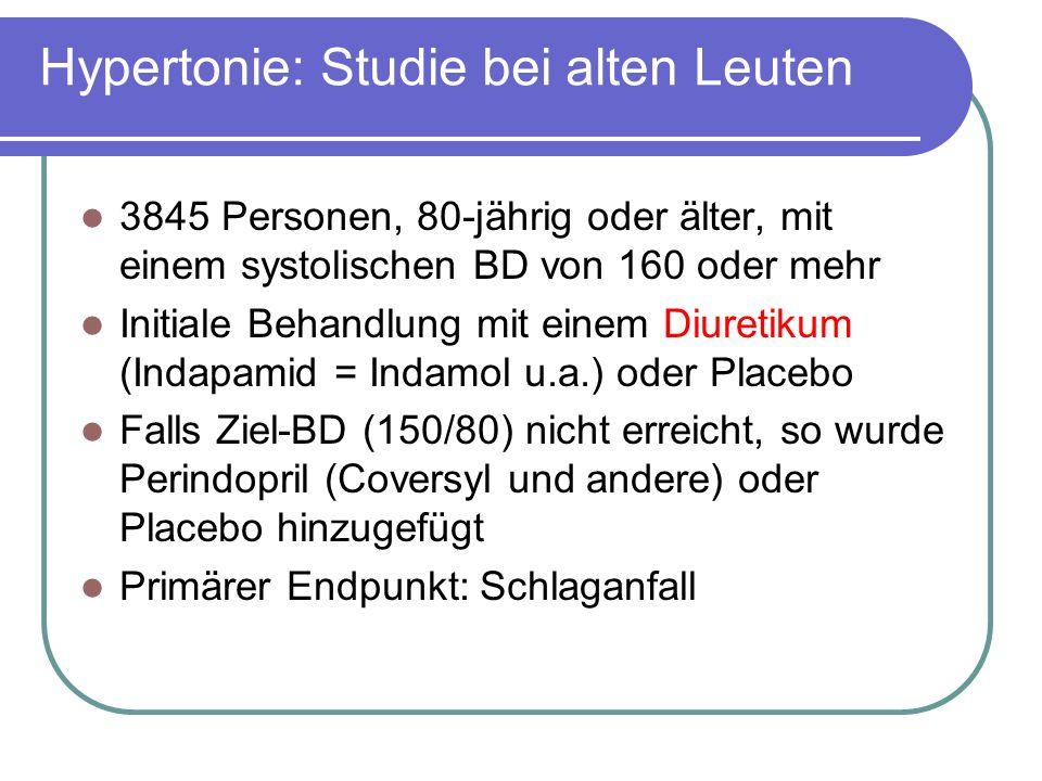 Hypertonie: Studie bei alten Leuten 3845 Personen, 80-jährig oder älter, mit einem systolischen BD von 160 oder mehr Initiale Behandlung mit einem Diuretikum (Indapamid = Indamol u.a.) oder Placebo Falls Ziel-BD (150/80) nicht erreicht, so wurde Perindopril (Coversyl und andere) oder Placebo hinzugefügt Primärer Endpunkt: Schlaganfall
