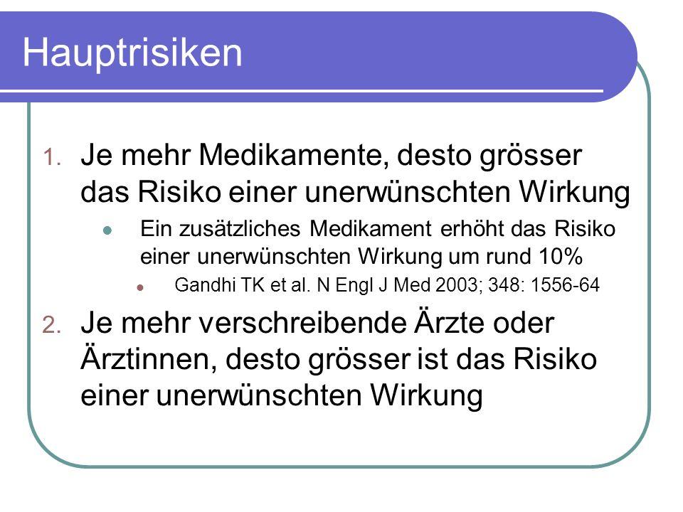 Hauptrisiken 1.