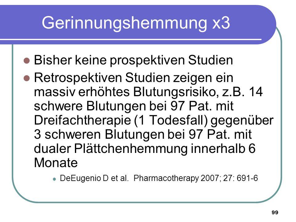 99 Gerinnungshemmung x3 Bisher keine prospektiven Studien Retrospektiven Studien zeigen ein massiv erhöhtes Blutungsrisiko, z.B.