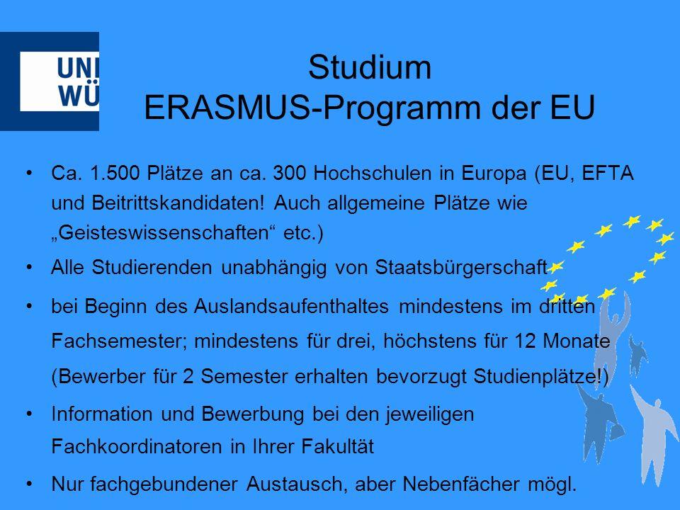 Ca. 1.500 Plätze an ca. 300 Hochschulen in Europa (EU, EFTA und Beitrittskandidaten.
