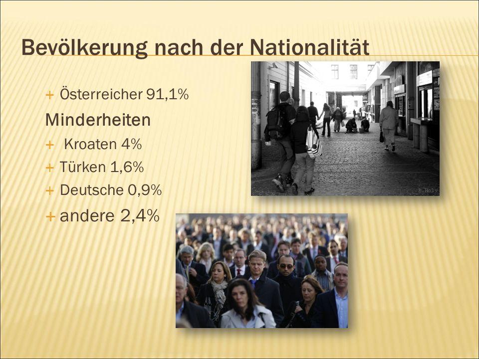 Bevölkerung nach der Nationalität  Österreicher 91,1% Minderheiten  Kroaten 4%  Türken 1,6%  Deutsche 0,9%  andere 2,4%