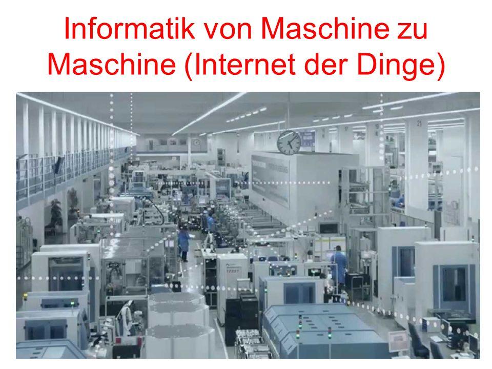 Informatik von Maschine zu Maschine (Internet der Dinge)
