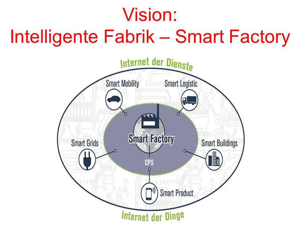 Vision: Intelligente Fabrik – Smart Factory