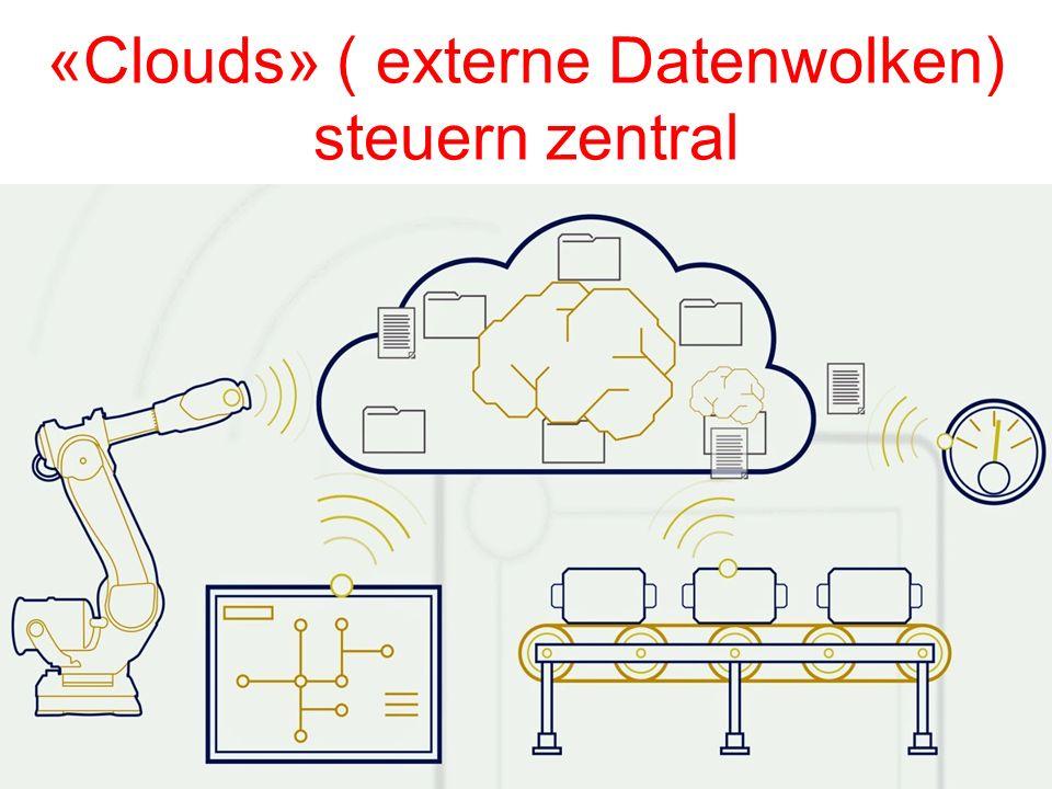 «Clouds» ( externe Datenwolken) steuern zentral
