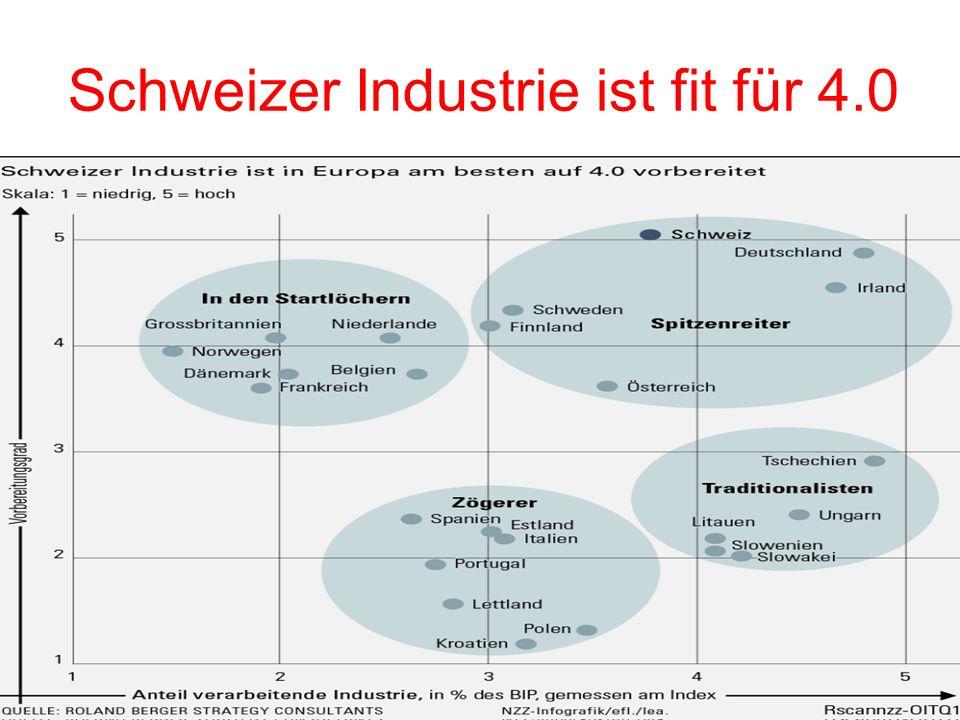 Schweizer Industrie ist fit für 4.0
