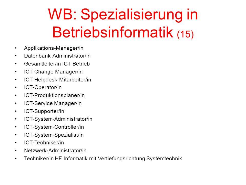 WB: Spezialisierung in Betriebsinformatik (15) Applikations-Manager/in Datenbank-Administrator/in Gesamtleiter/in ICT-Betrieb ICT-Change Manager/in ICT-Helpdesk-Mitarbeiter/in ICT-Operator/in ICT-Produktionsplaner/in ICT-Service Manager/in ICT-Supporter/in ICT-System-Administrator/in ICT-System-Controller/in ICT-System-Spezialist/in ICT-Techniker/in Netzwerk-Administrator/in Techniker/in HF Informatik mit Vertiefungsrichtung Systemtechnik