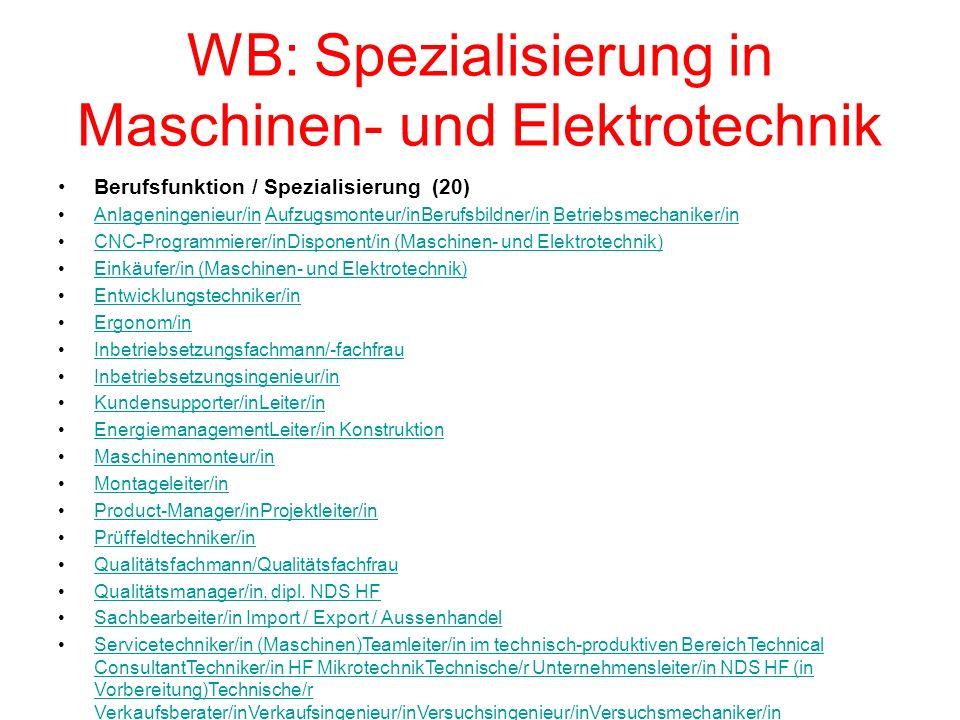 WB: Spezialisierung in Maschinen- und Elektrotechnik Berufsfunktion / Spezialisierung (20) Anlageningenieur/in Aufzugsmonteur/inBerufsbildner/in Betriebsmechaniker/inAnlageningenieur/inAufzugsmonteur/inBerufsbildner/inBetriebsmechaniker/in CNC-Programmierer/inDisponent/in (Maschinen- und Elektrotechnik)CNC-Programmierer/inDisponent/in (Maschinen- und Elektrotechnik) Einkäufer/in (Maschinen- und Elektrotechnik) Entwicklungstechniker/in Ergonom/in Inbetriebsetzungsfachmann/-fachfrau Inbetriebsetzungsingenieur/in Kundensupporter/inLeiter/inKundensupporter/inLeiter/in EnergiemanagementLeiter/in KonstruktionEnergiemanagementLeiter/in Konstruktion Maschinenmonteur/in Montageleiter/in Product-Manager/inProjektleiter/inProduct-Manager/inProjektleiter/in Prüffeldtechniker/in Qualitätsfachmann/Qualitätsfachfrau Qualitätsmanager/in, dipl.