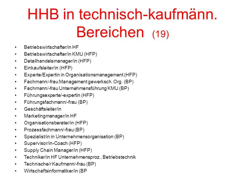 HHB in technisch-kaufmänn.