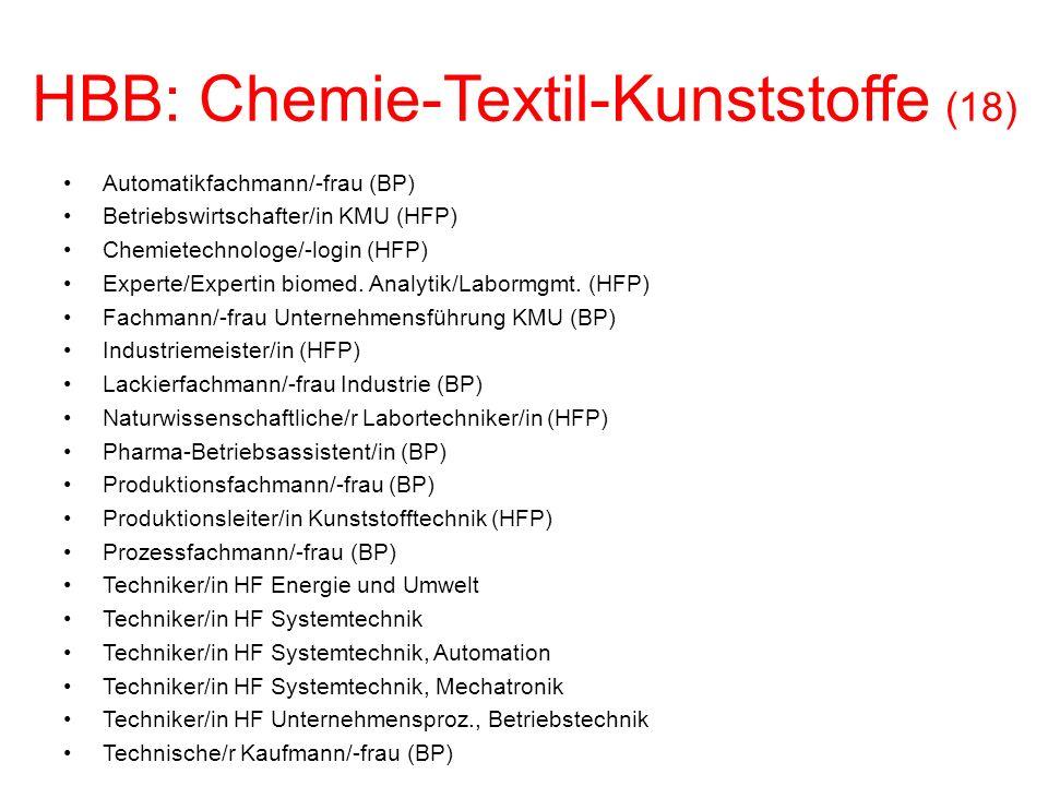 HBB: Chemie-Textil-Kunststoffe (18) Automatikfachmann/-frau (BP) Betriebswirtschafter/in KMU (HFP) Chemietechnologe/-login (HFP) Experte/Expertin biomed.