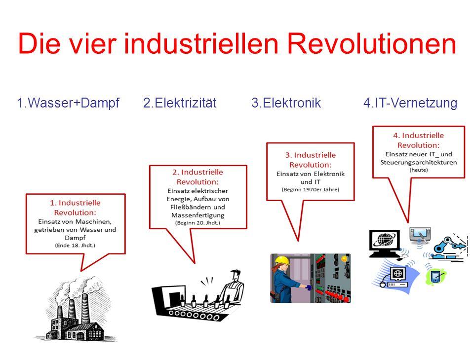Die vier industriellen Revolutionen 1.Wasser+Dampf 2.Elektrizität 3.Elektronik 4.IT-Vernetzung