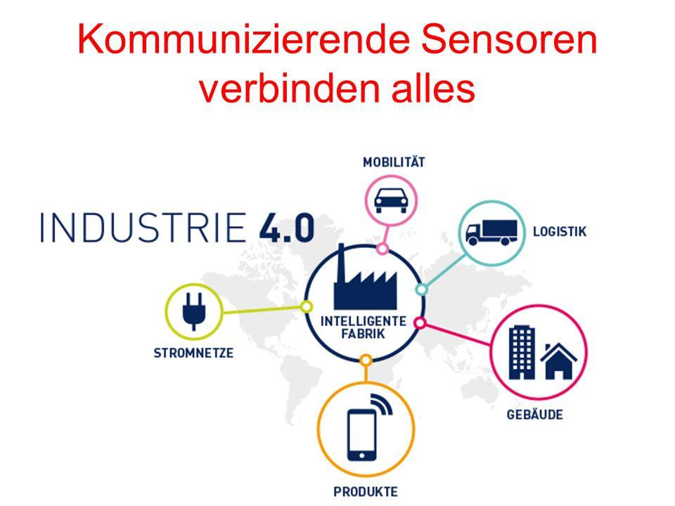 Kommunizierende Sensoren verbinden alles