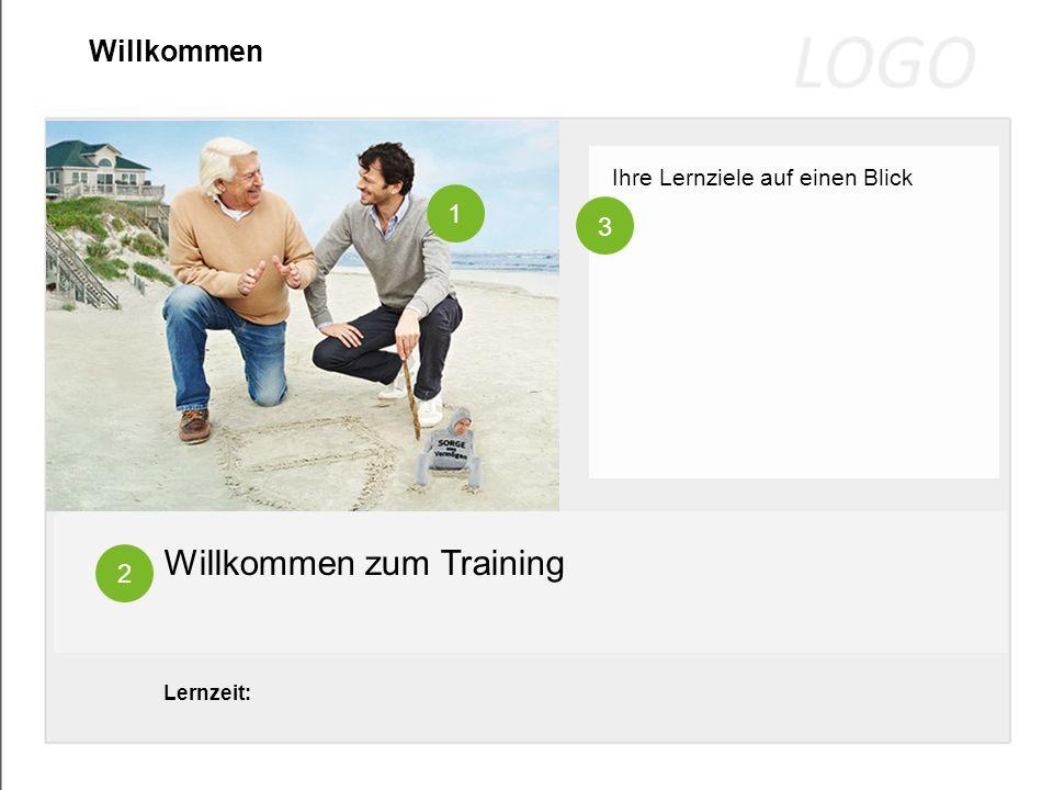 Willkommen zum Training Lernzeit: Ihre Lernziele auf einen Blick Willkommen 132