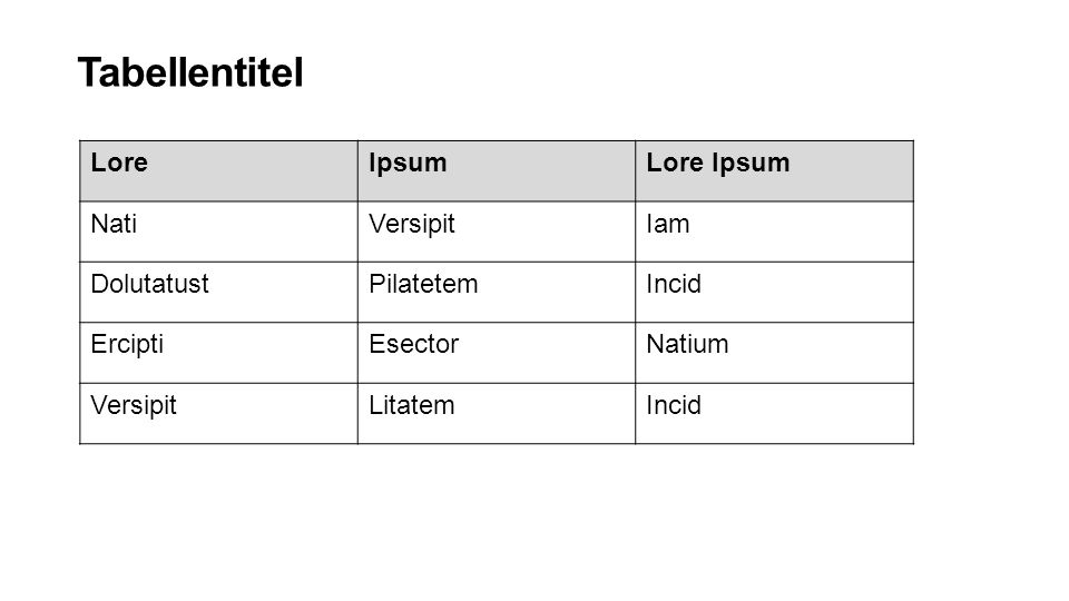 Tabellentitel LoreIpsumLore Ipsum NatiVersipitIam DolutatustPilatetemIncid ErciptiEsectorNatium VersipitLitatemIncid