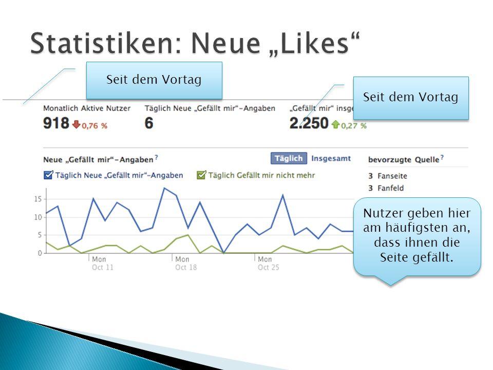 Seit dem Vortag Nutzer geben hier am häufigsten an, dass ihnen die Seite gefällt.