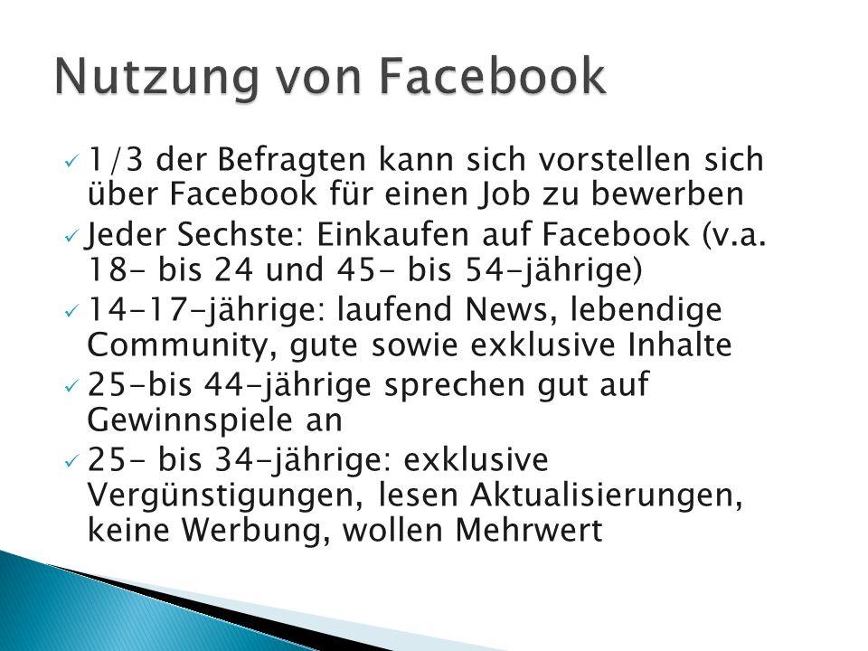 1/3 der Befragten kann sich vorstellen sich über Facebook für einen Job zu bewerben Jeder Sechste: Einkaufen auf Facebook (v.a.