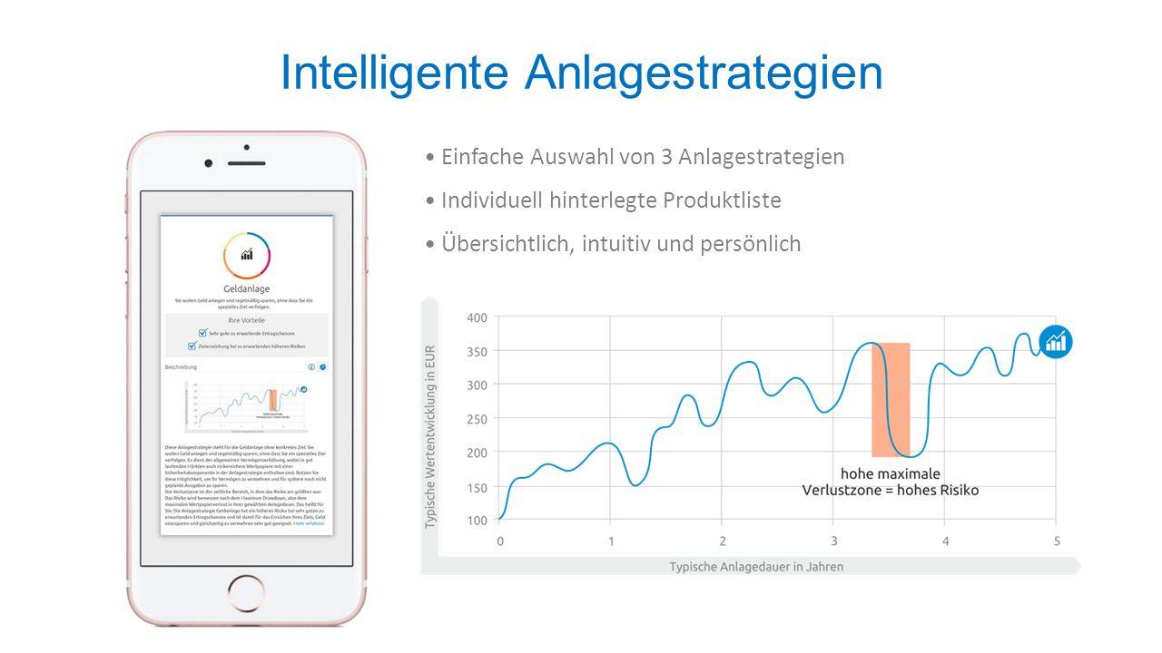 Intelligente Anlagestrategien Einfache Auswahl von 3 Anlagestrategien Individuell hinterlegte Produktliste Übersichtlich, intuitiv und persönlich