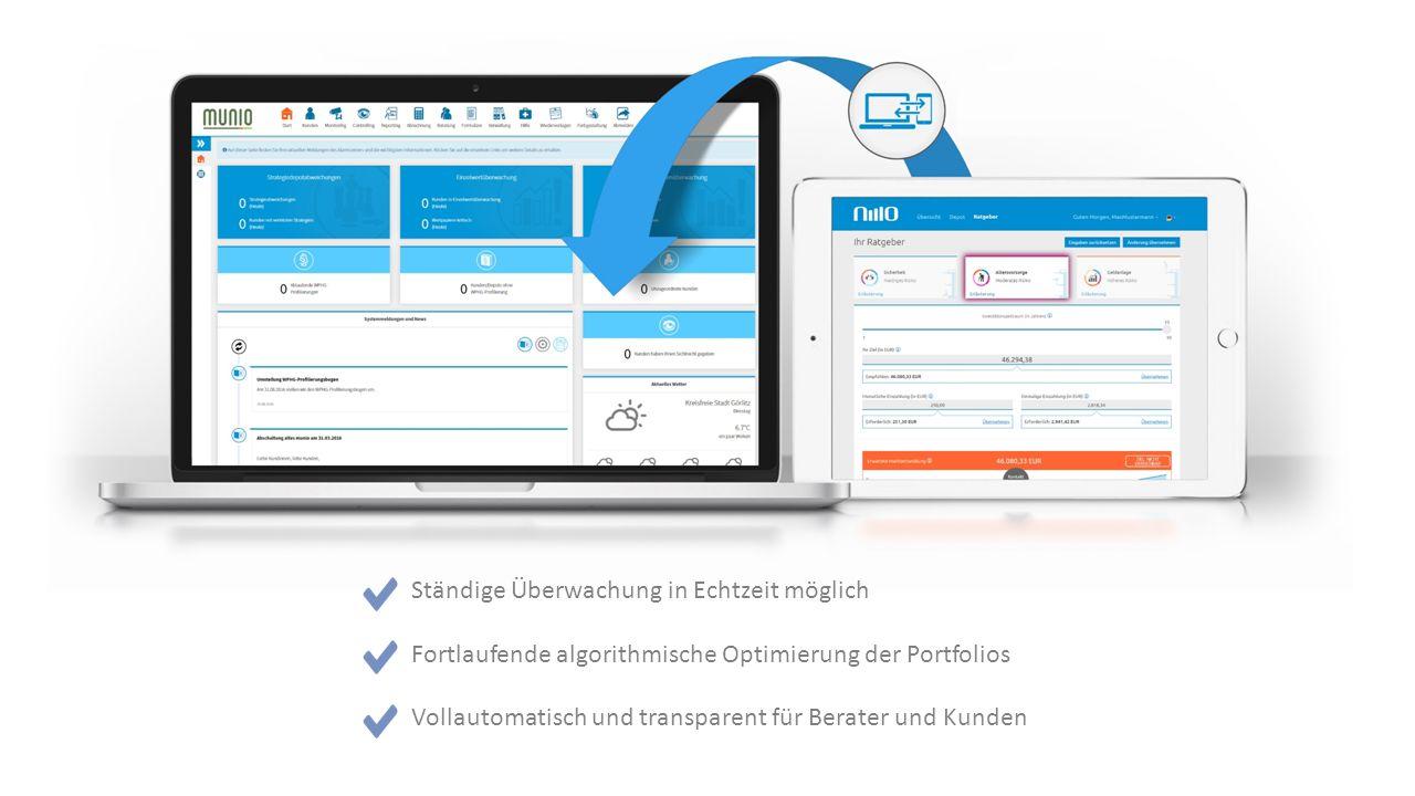 Ständige Überwachung in Echtzeit möglich Fortlaufende algorithmische Optimierung der Portfolios Vollautomatisch und transparent für Berater und Kunden