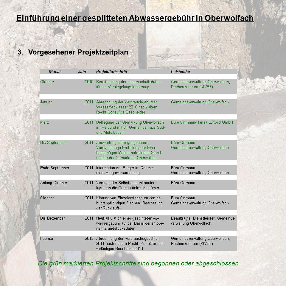 Einführung einer gesplitteten Abwassergebühr in Oberwolfach 3.Vorgesehener Projektzeitplan Die grün markierten Projektschritte sind begonnen oder abgeschlossen