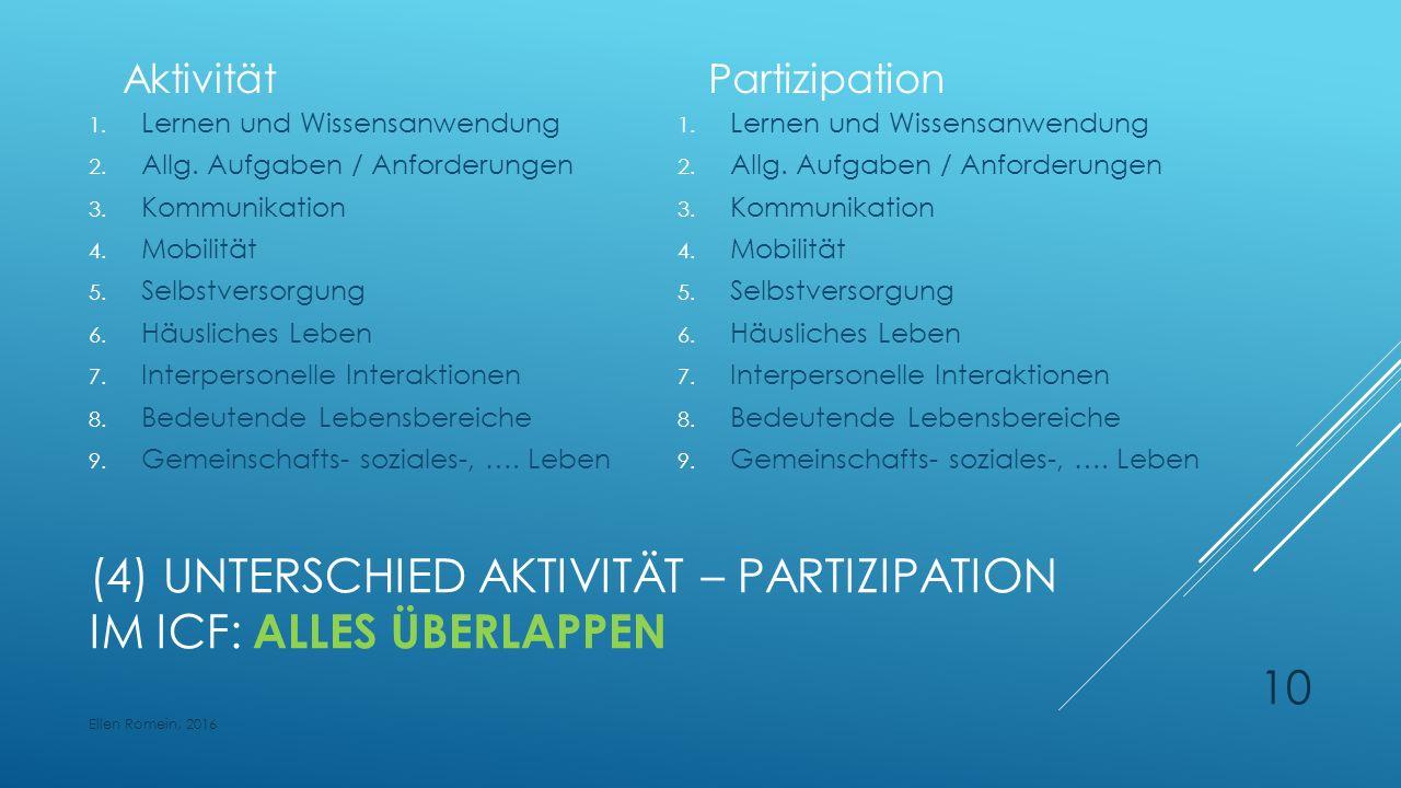 (4) UNTERSCHIED AKTIVITÄT – PARTIZIPATION IM ICF: ALLES ÜBERLAPPEN Aktivität 1.