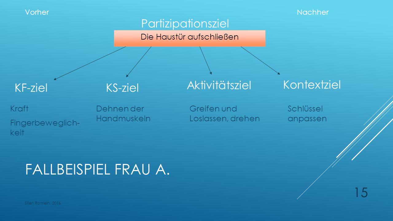 FALLBEISPIEL FRAU A.