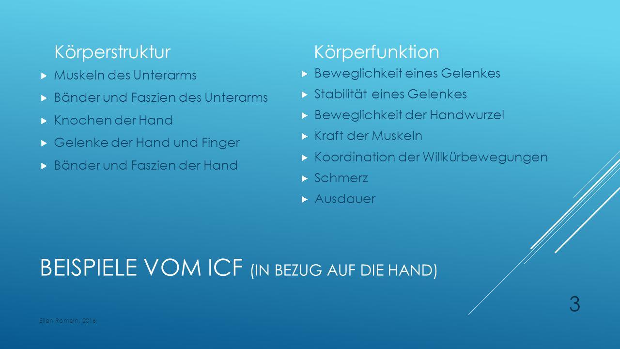 BEISPIELE VOM ICF (IN BEZUG AUF DIE HAND) Körperstruktur  Muskeln des Unterarms  Bänder und Faszien des Unterarms  Knochen der Hand  Gelenke der Hand und Finger  Bänder und Faszien der Hand Körperfunktion  Beweglichkeit eines Gelenkes  Stabilität eines Gelenkes  Beweglichkeit der Handwurzel  Kraft der Muskeln  Koordination der Willkürbewegungen  Schmerz  Ausdauer Ellen Romein, 2016 3