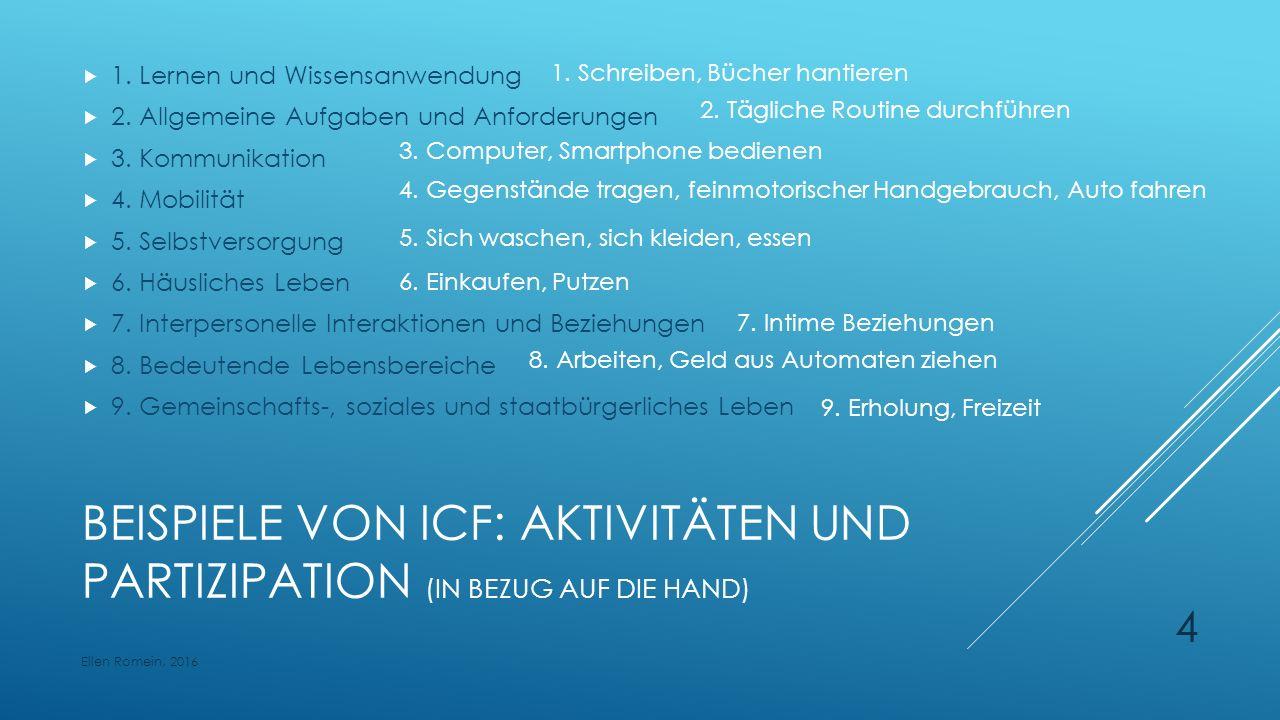 BEISPIELE VON ICF: AKTIVITÄTEN UND PARTIZIPATION (IN BEZUG AUF DIE HAND)  1.