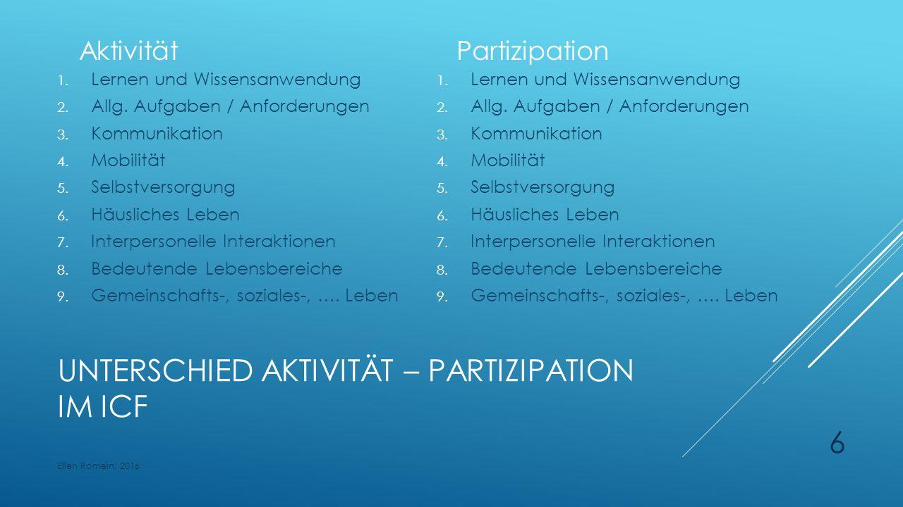 UNTERSCHIED AKTIVITÄT – PARTIZIPATION IM ICF Aktivität 1.