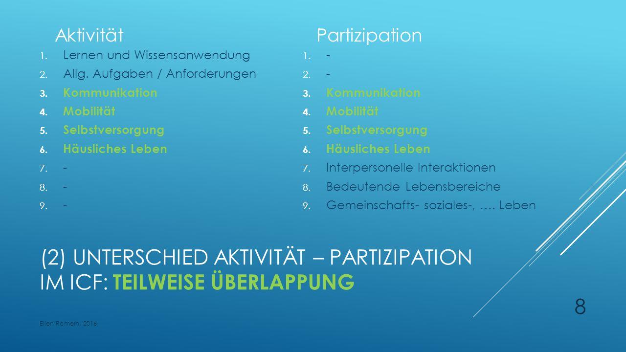 (2) UNTERSCHIED AKTIVITÄT – PARTIZIPATION IM ICF: TEILWEISE ÜBERLAPPUNG Aktivität 1.