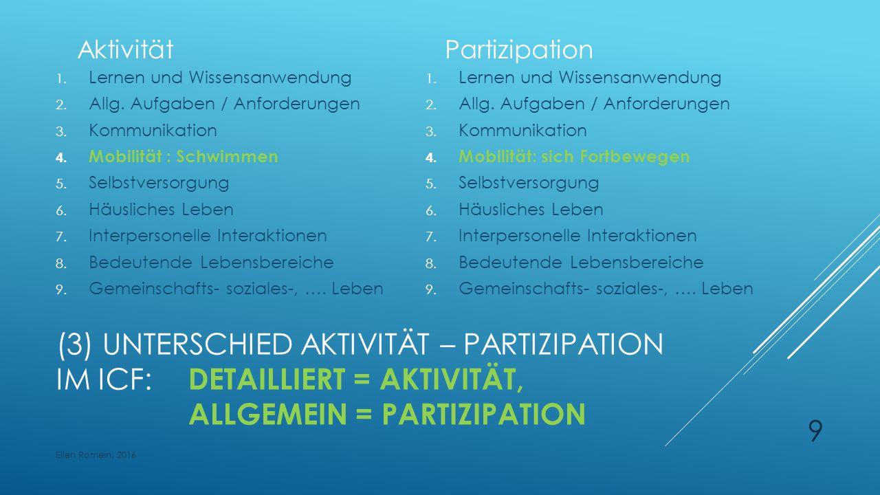 (3) UNTERSCHIED AKTIVITÄT – PARTIZIPATION IM ICF: DETAILLIERT = AKTIVITÄT, ALLGEMEIN = PARTIZIPATION Aktivität 1.