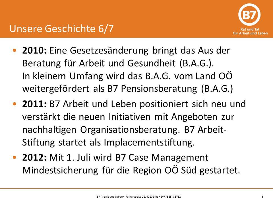 6B7 Arbeit und Leben Rainerstraße 22, 4020 Linz ZVR: 535486762 Unsere Geschichte 6/7 2010: Eine Gesetzesänderung bringt das Aus der Beratung für Arbeit und Gesundheit (B.A.G.).