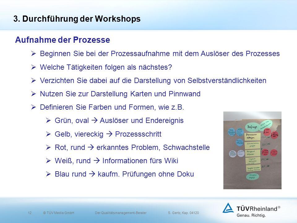 12© TÜV Media GmbH Der Qualitätsmanagement-Berater S.