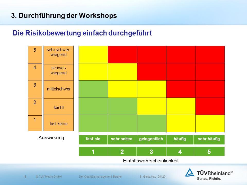 16© TÜV Media GmbH Der Qualitätsmanagement-Berater S.