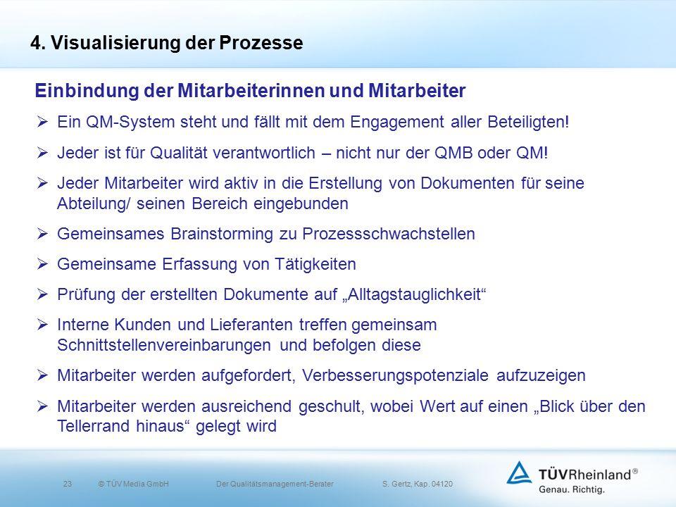 23© TÜV Media GmbH Der Qualitätsmanagement-Berater S.