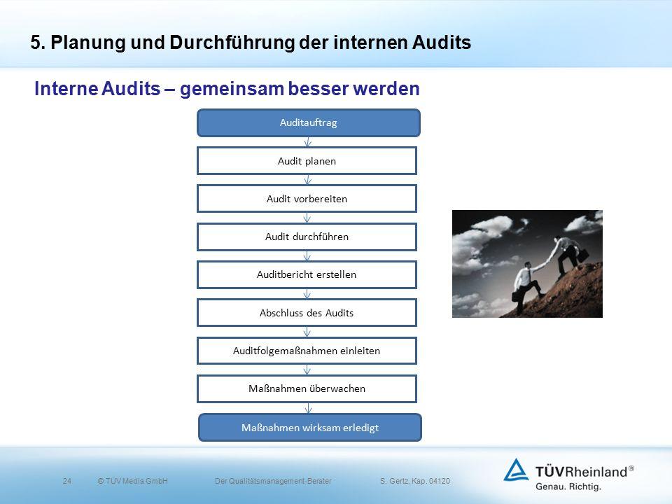 24© TÜV Media GmbH Der Qualitätsmanagement-Berater S.