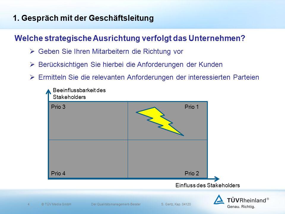 4© TÜV Media GmbH Der Qualitätsmanagement-Berater S.
