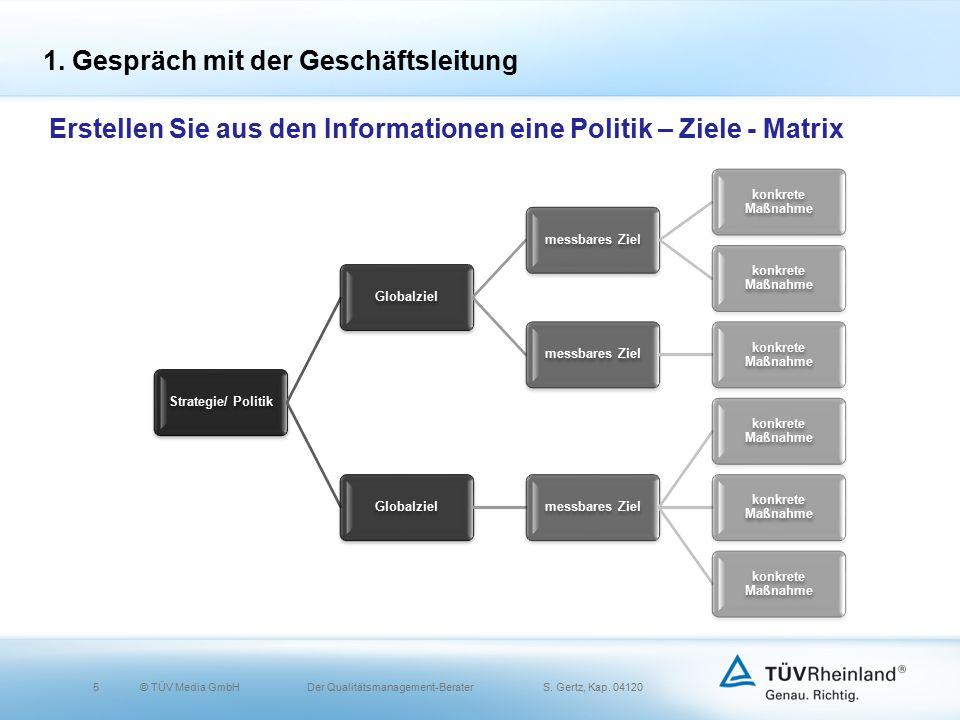 5© TÜV Media GmbH Der Qualitätsmanagement-Berater S.