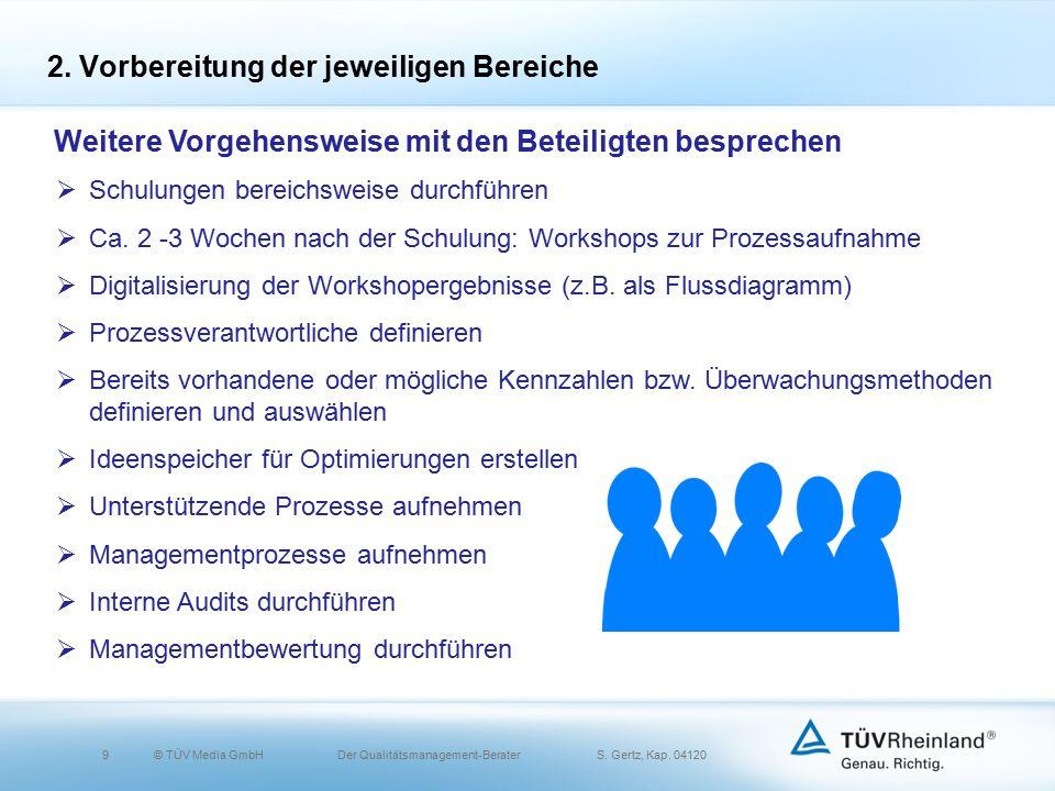9© TÜV Media GmbH Der Qualitätsmanagement-Berater S.