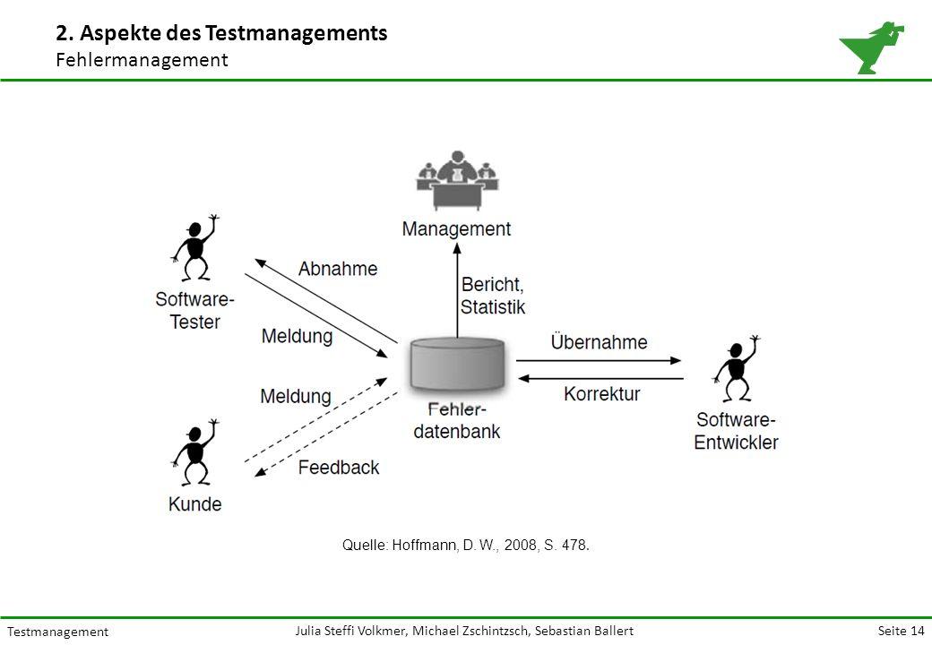 Seite 14 Testmanagement Julia Steffi Volkmer, Michael Zschintzsch, Sebastian Ballert 2.