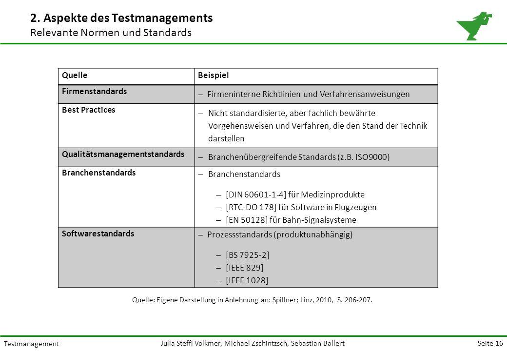 Seite 16 Testmanagement Julia Steffi Volkmer, Michael Zschintzsch, Sebastian Ballert 2.