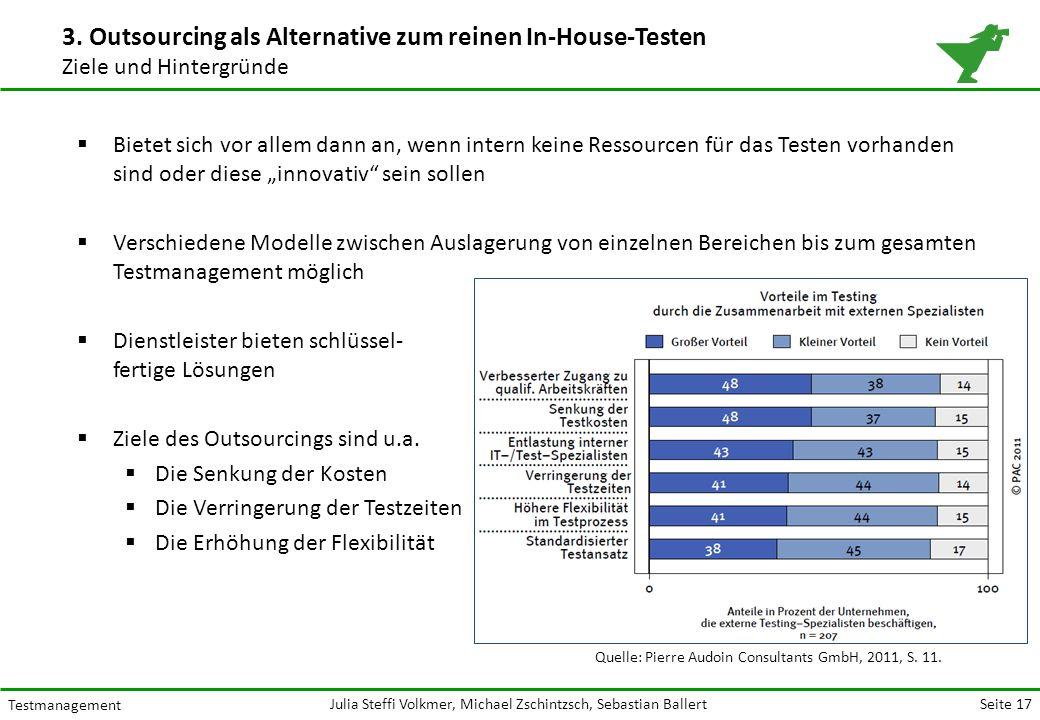 Seite 17 Testmanagement Julia Steffi Volkmer, Michael Zschintzsch, Sebastian Ballert 3.
