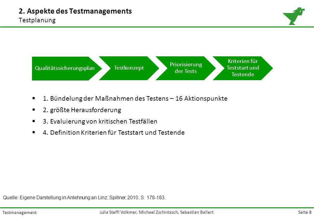 Seite 8 Testmanagement Julia Steffi Volkmer, Michael Zschintzsch, Sebastian Ballert 2.