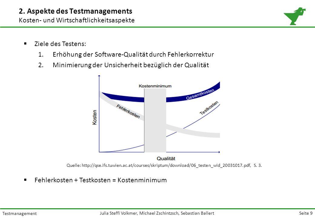 Seite 9 Testmanagement Julia Steffi Volkmer, Michael Zschintzsch, Sebastian Ballert 2.