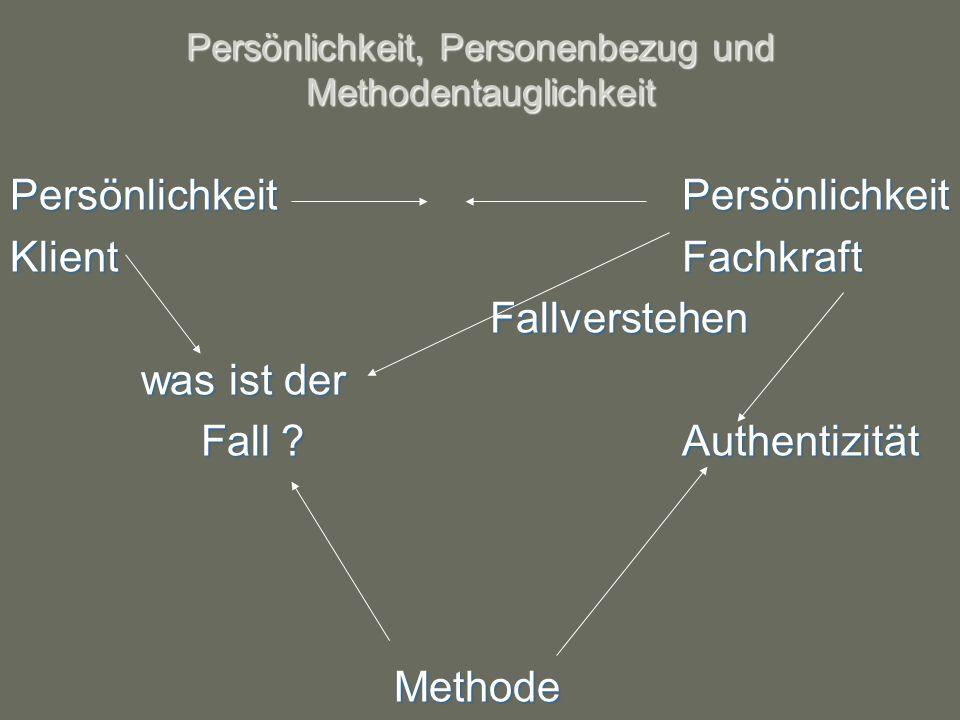 Persönlichkeit, Personenbezug und Methodentauglichkeit PersönlichkeitPersönlichkeit KlientFachkraft Fallverstehen was ist der was ist der Fall Authentizität Fall AuthentizitätMethode