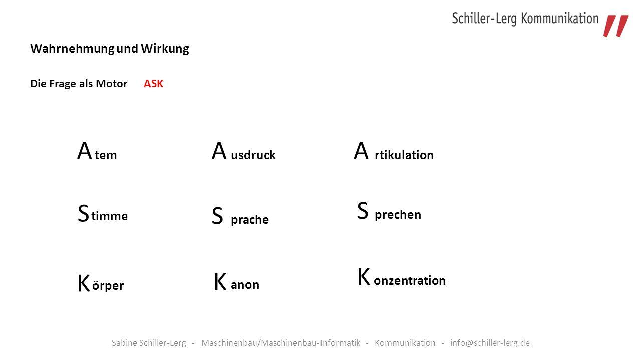 Sabine Schiller-Lerg - Maschinenbau/Maschinenbau-Informatik - Kommunikation - info@schiller-lerg.de Wahrnehmung und Wirkung Die Frage als Motor ASK AAA S S S K K K tem timme örper rtikulation prechen onzentration usdruck prache anon
