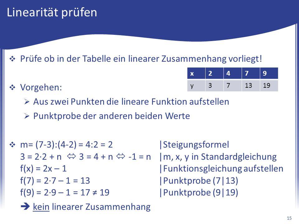 Linearität prüfen  Prüfe ob in der Tabelle ein linearer Zusammenhang vorliegt.