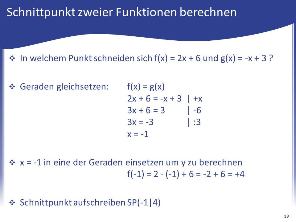 Schnittpunkt zweier Funktionen berechnen  In welchem Punkt schneiden sich f(x) = 2x + 6 und g(x) = -x + 3 .